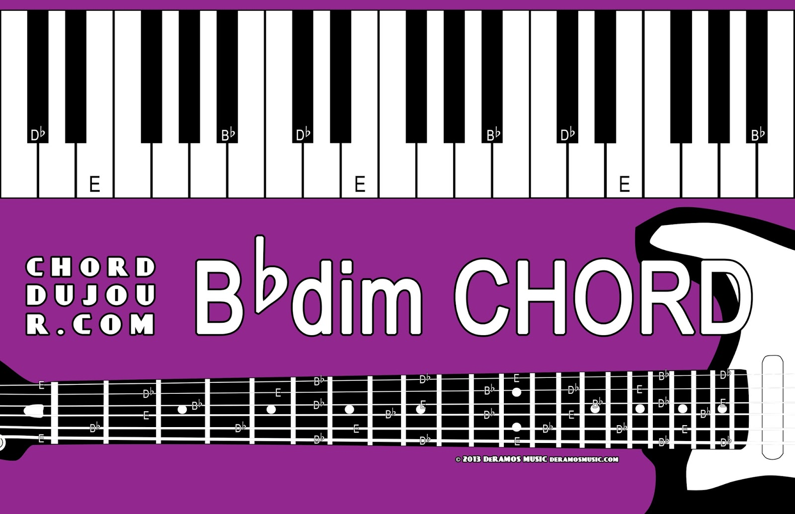 Chord du jour dictionary bbdim chord you could think of the b flat diminished chord as a gb7 chord without the g flat note here is a non standard non b d f spelling of the bbdim chord hexwebz Gallery