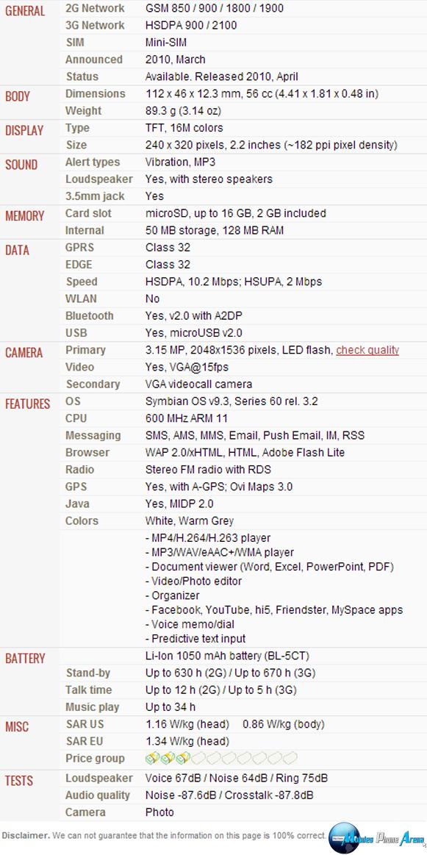 Nokia C5 Mobiles Phone Arena