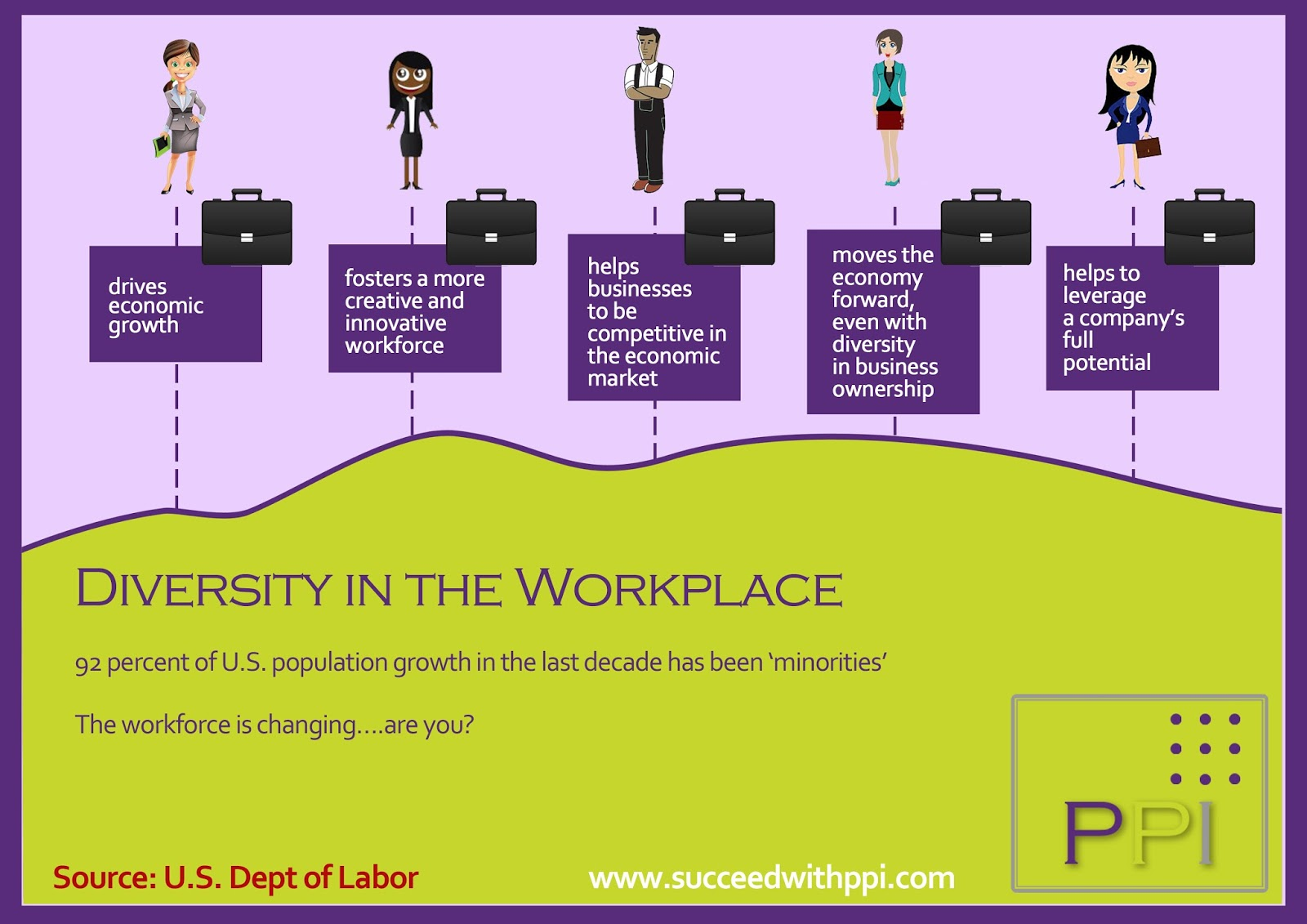 diversity in papers term workplace Diversity is understanding, valuing, and using the differences in every  to  obtain that competitive edge, you need to grow your work-force from.