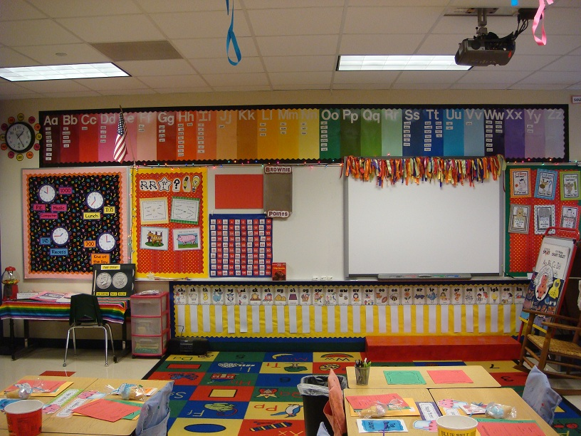 First grade sweeties classroom tour - Classroom wall decor ...