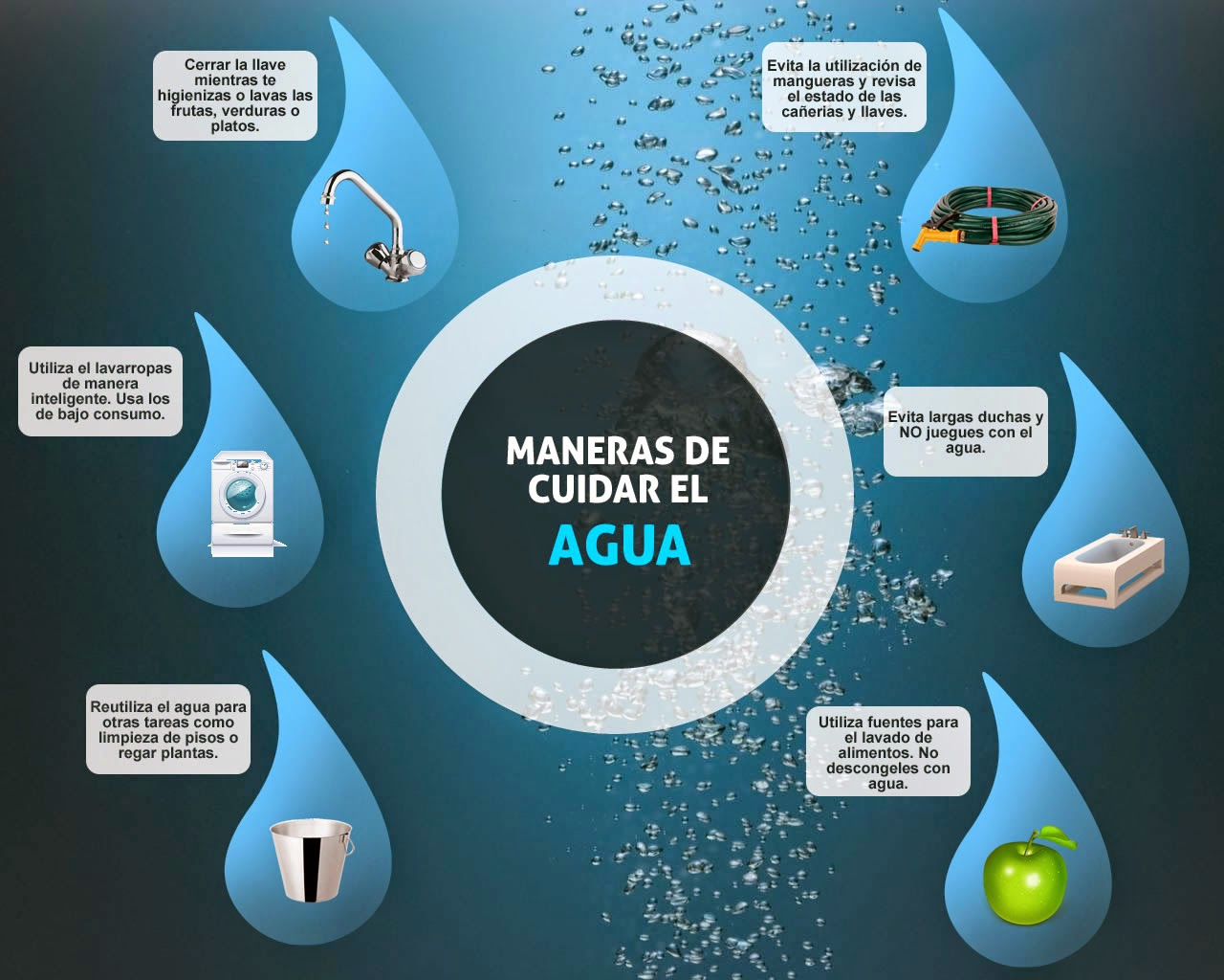 Maneras de conservar el agua salvemos verde - Formas para ahorrar agua ...