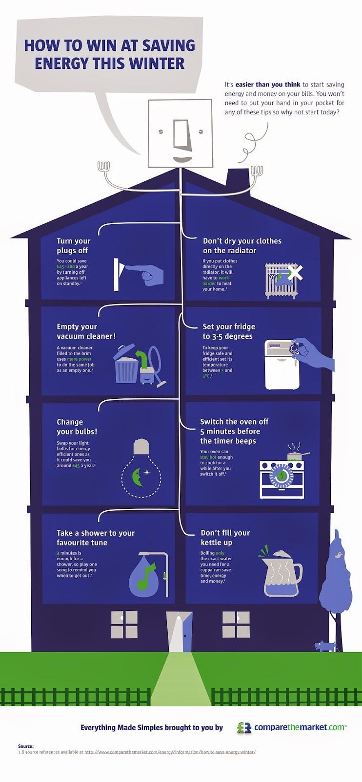 http://www.woolgarelectrical.co.uk/energy-consultancy/