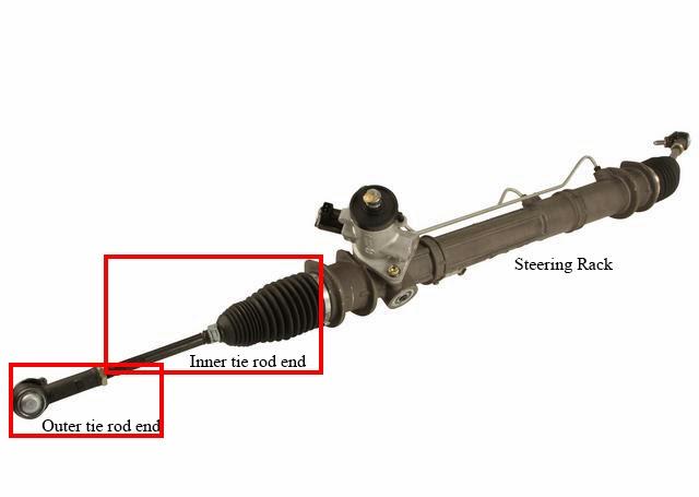 jaghelpcom jaguar xk8 steering rack inner tie rod end