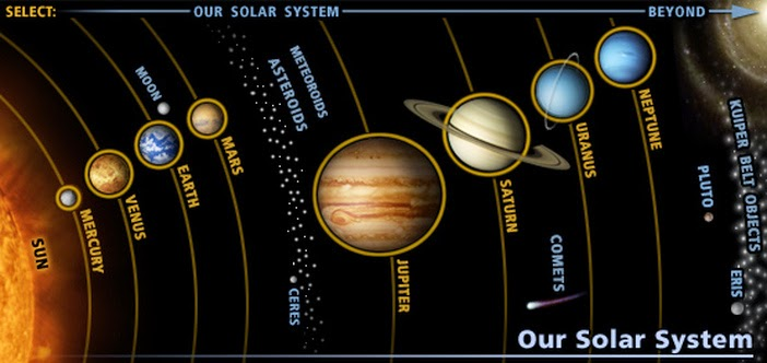 Image result for solar system blogspot.com