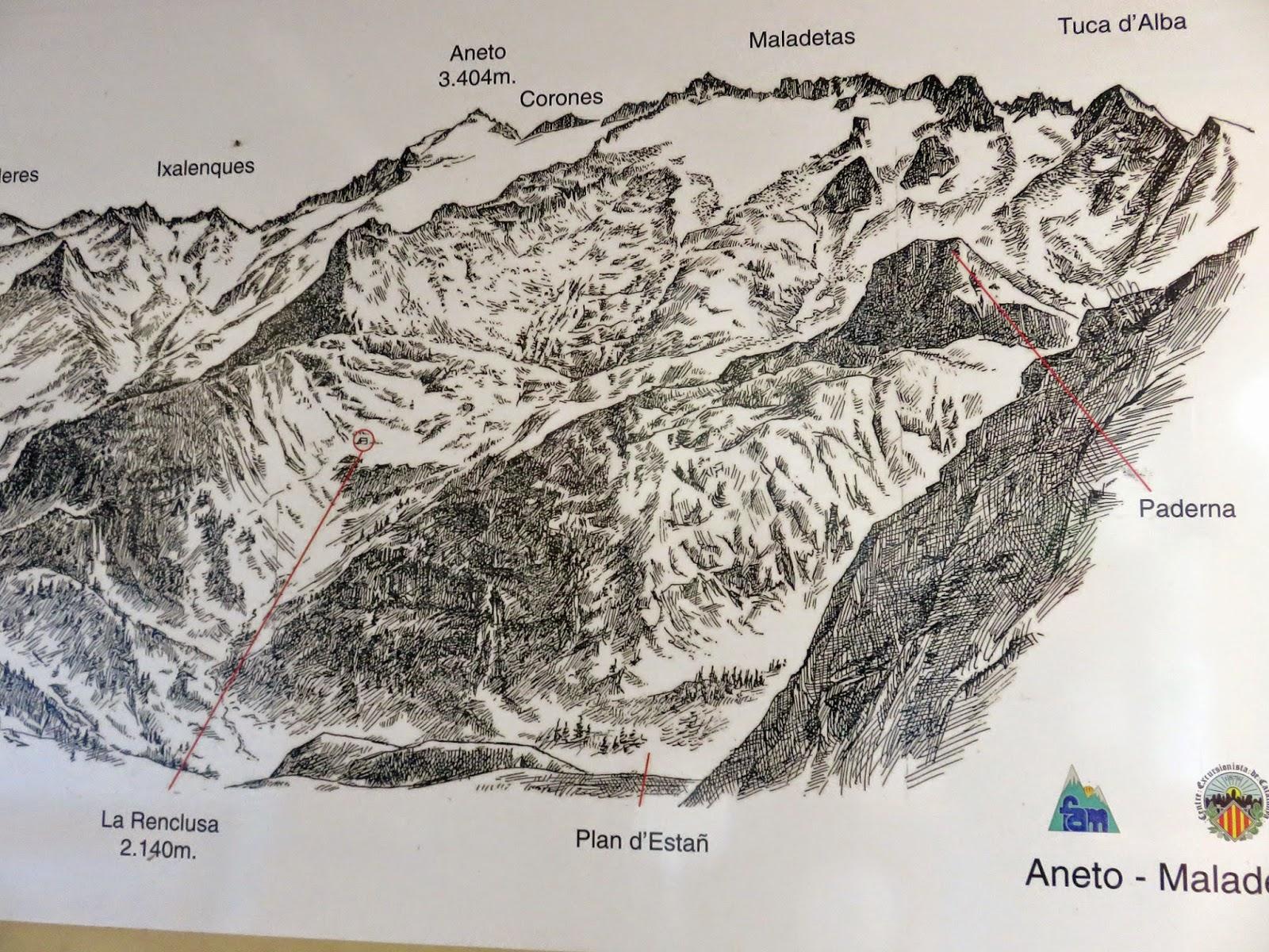 Mapa ascensión al Aneto en La Renclusa