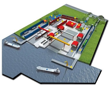 Shipyards Tracking