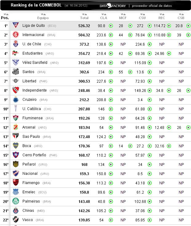 201213 spanish liga bbva table table espn fc autos weblog - La liga latest results and table ...