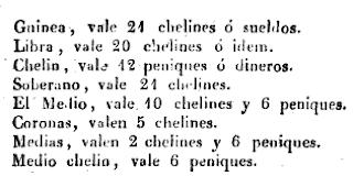 libra+chelin+penique+esterlina+guinea+soberano