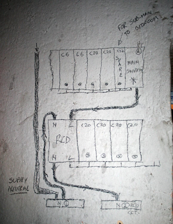 Consumer unit diagram