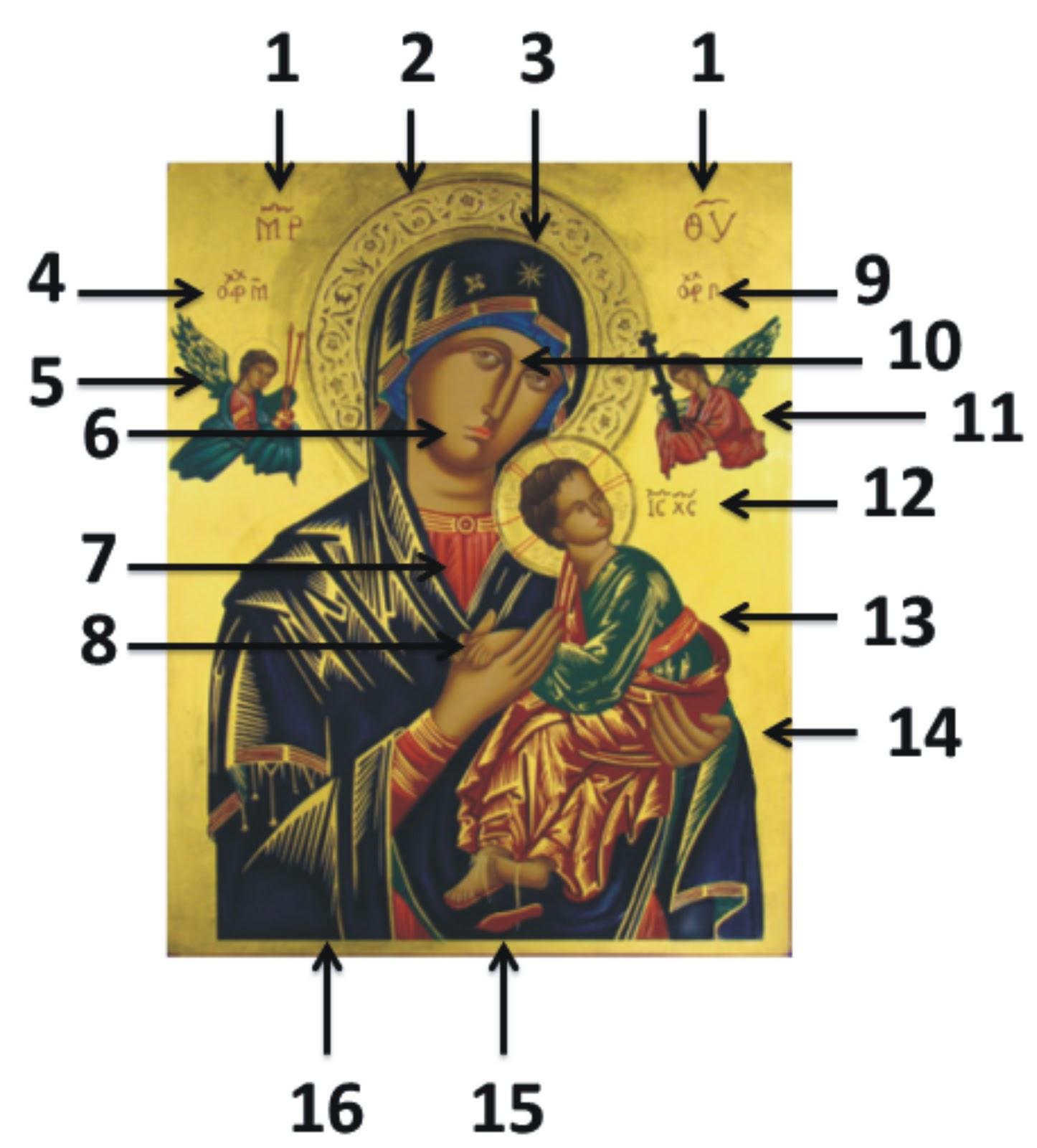 SALVE REGINA!  O Simbolismo do ícone de Nossa Senhora do Perpétuo ... 6a8758bbc2