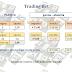 Trading su Genoa - Atalanta