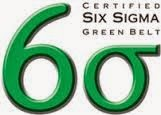 SIX SIGMA - Green Belt Certification Training Online from Hyderabad India | Six Sigma Green Belt Courses‎