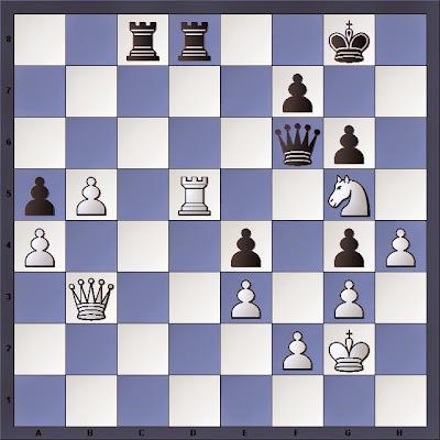 Echecs : Les Noirs jouent et gagnent en deux coups © Chess & Strategy
