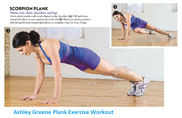 Scorpion Plank Exercise