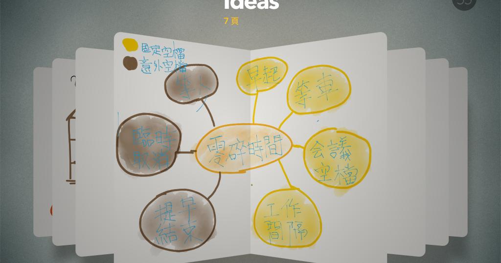 我最常使用的心智圖、簡報圖、設計圖軟體是? 回歸紙筆