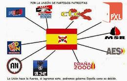 Unidad de Partidos Patriotas