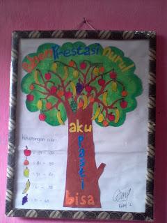 Ini nih pohon prestasi yang aku buat