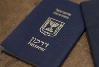 Lei do Retorno, Direito a Aliá e Certidão de Judaísmo