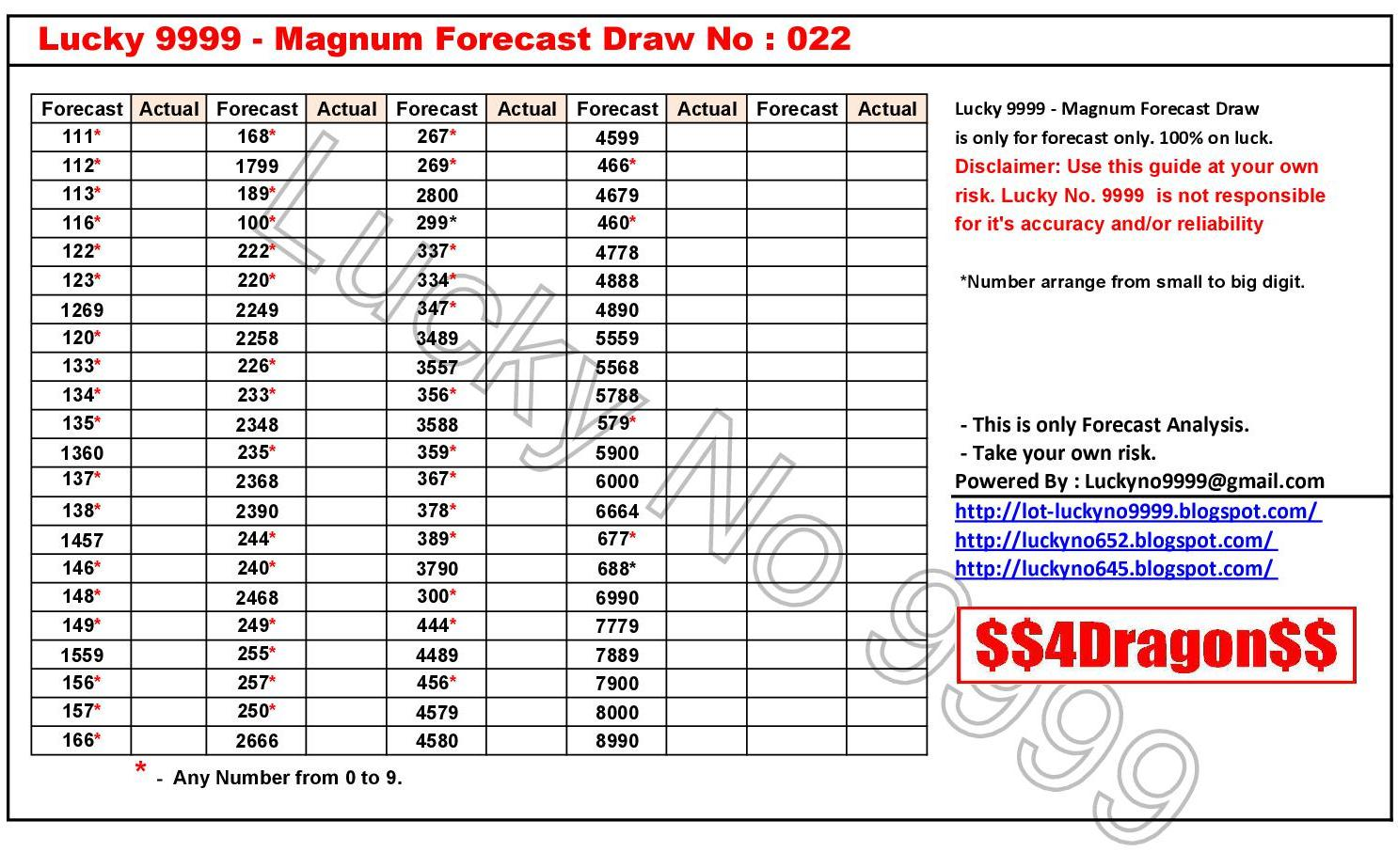 Lucky Lot Magnum Forecast Draw