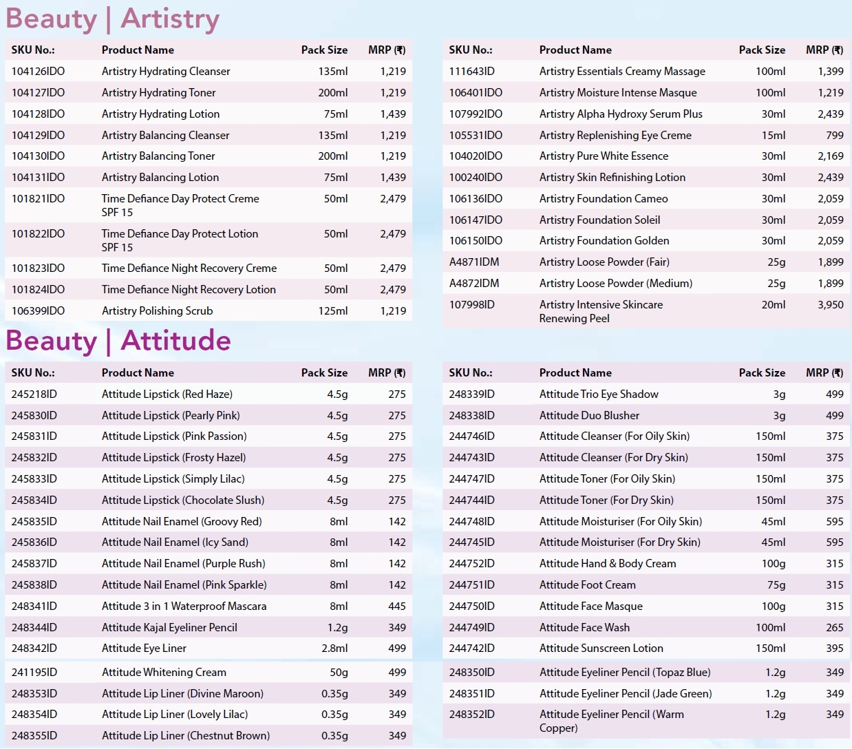 Tupperware Factsheet and Monthly Flyer: Amway pricelist