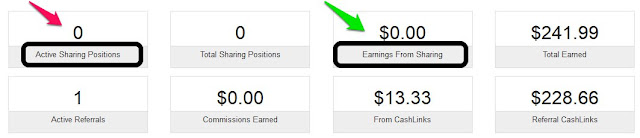 Cómo añadir fondos a Trafficmonsoon y comprar AdPacks
