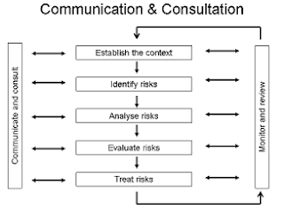 hg s 320 communication channels presentation E- mail as a formal communication in an organization  presentation courses  powerpoint courses by linkedin learning successfully reported this slideshow   communication is the intercourse by words, letters or messages- fred g  meyer 3 types of  can become best communicating channel.