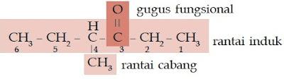 4-metil-3-heksanon