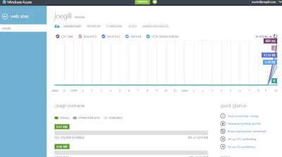 Web Sites added to Azure Joe Gill Dynamics 365 Consultant & Microsoft Dynamics MVP