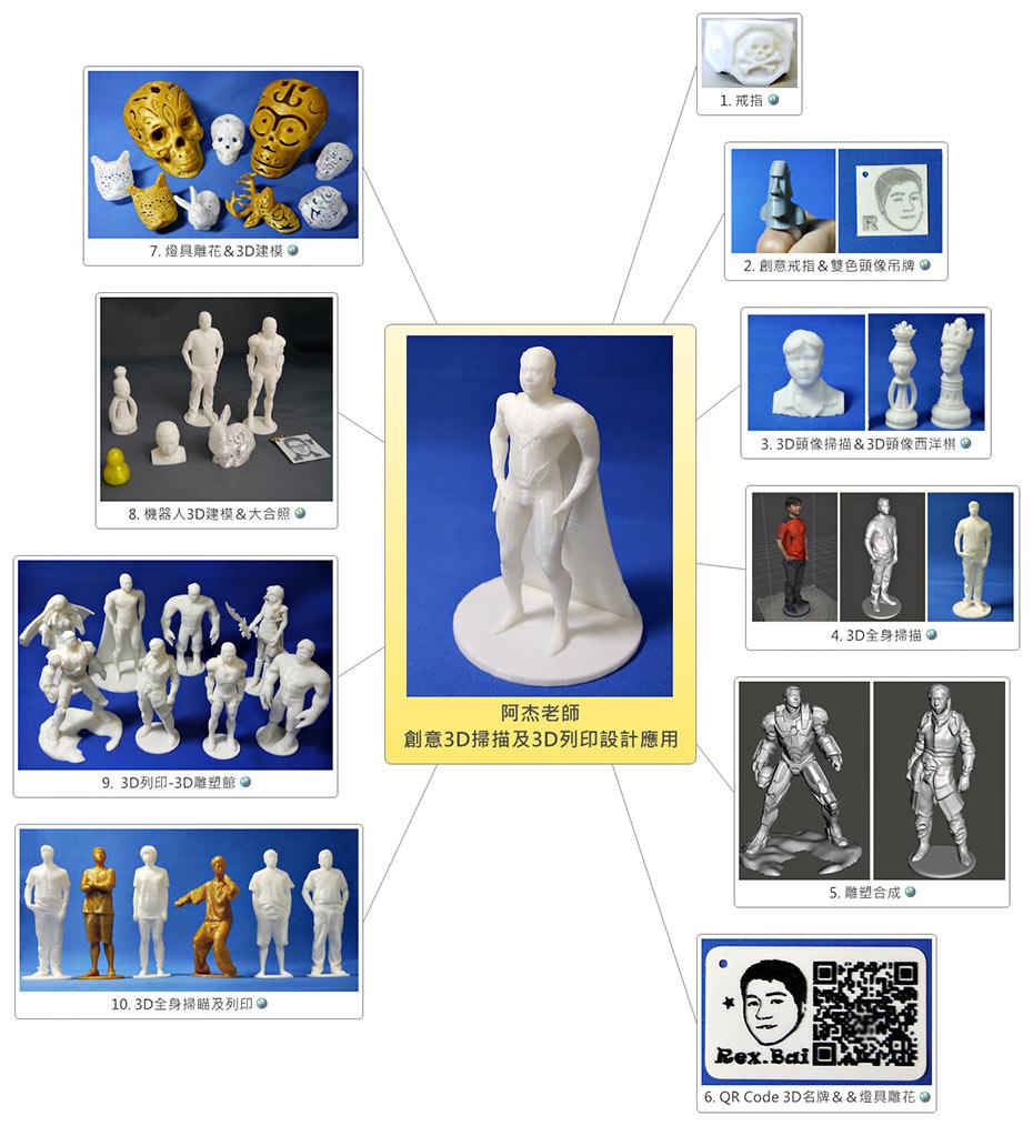 3D掃描&3D列印課程 4