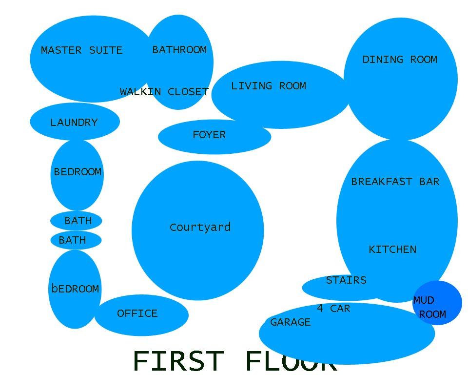 Technological design bubble diagrams bubble diagrams ccuart Images