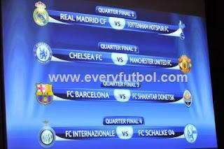 Cuartos De Final Liga De Campeones 2011