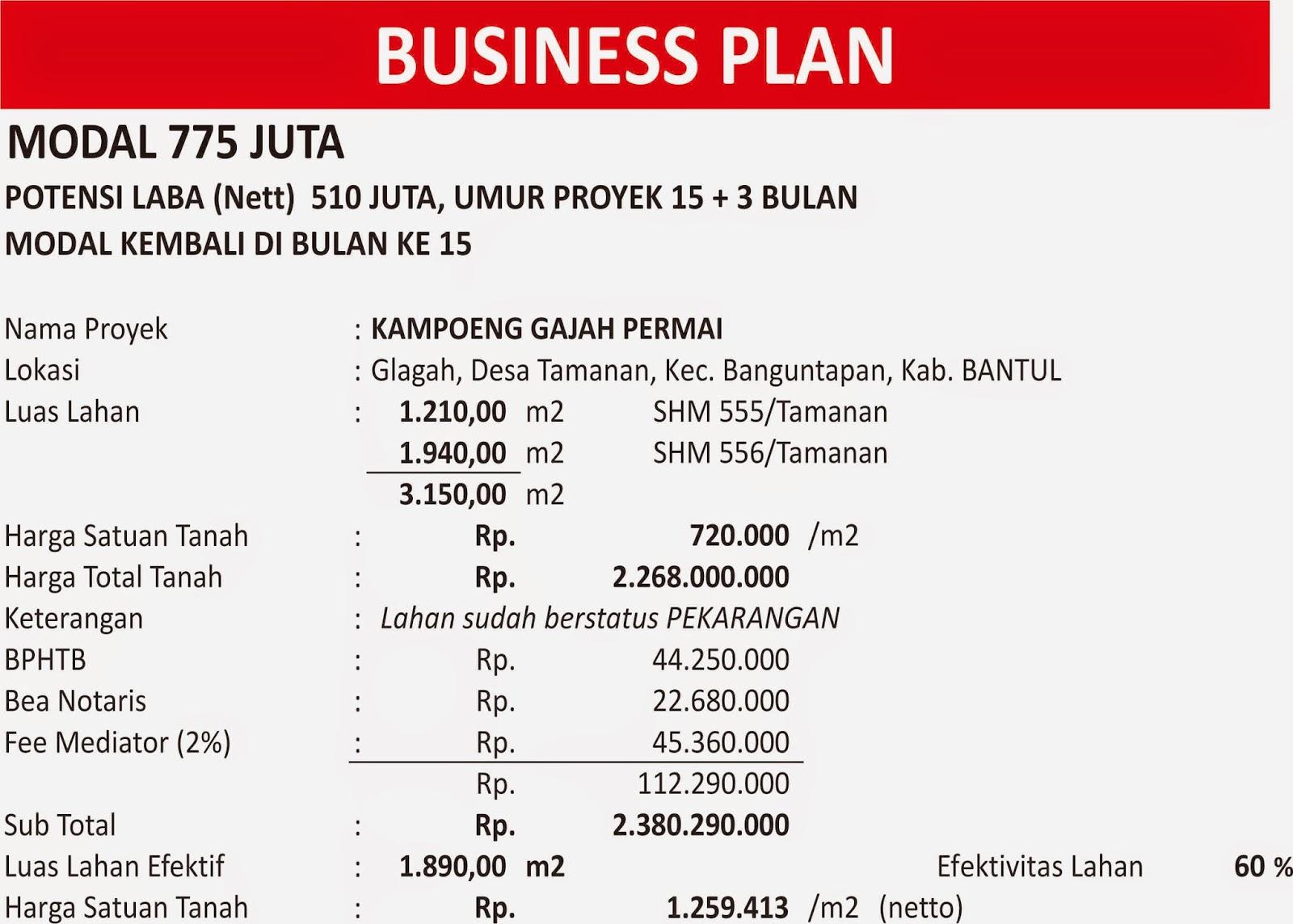 Cara menyusun business plan rumah sakit - Alamat Kantor