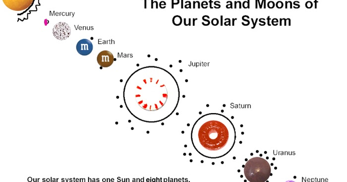E is for Explore!: Candy Solar System