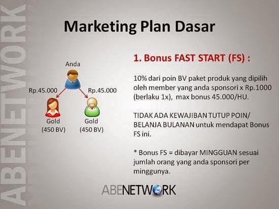 bisnis online abe network