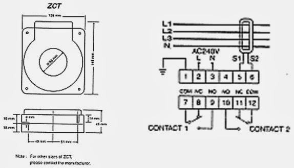 electrical tech level 3  komponen perlindungan papan suis