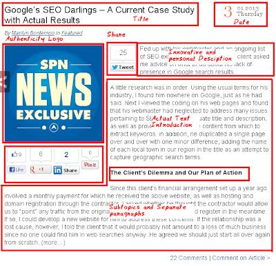 Sitepronews Style of blogging