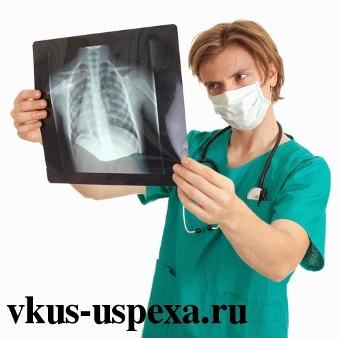 Рентген как делают, Последствия после рентгена, Часто делать рентген, длина рентгеновского излучения, что показывает рентген