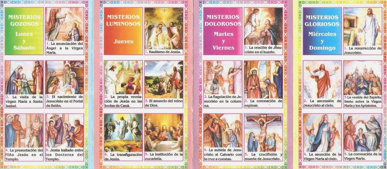 Resultado de imagen de misterios del rosario