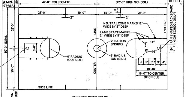 basketball dimensions