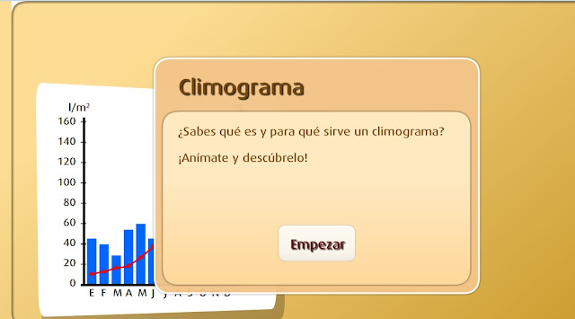 http://www.primaria.librosvivos.net/archivosCMS/3/3/16/usuarios/103294/9/6EP_Cono_cas_ud10_Climograma/frame_prim.swf