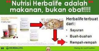 Nutrisi Herbalife