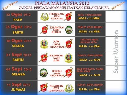 Jadual penuh Kelantan kumpulan B Piala Malaysia 2012