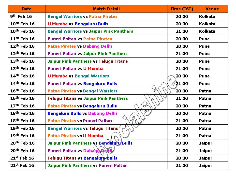 Best,Kabaddi,full schedule,detail fixture,best,all matches,time table ...