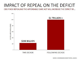Real Bravery: The Ryan/GOP Budget v. The Affordable Care Act