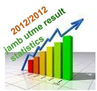 2012 utme result statistics