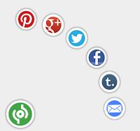Blogger Eklentileri - Açılır Sosyal Paylaşım İmgeleri