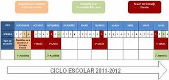 Calendarización CEPS