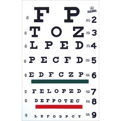 images of snellen number chart: Ophthalmic lenses snellen chart to measure visual acuity