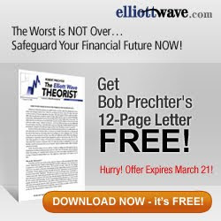 Free Elliott Wave Theorist