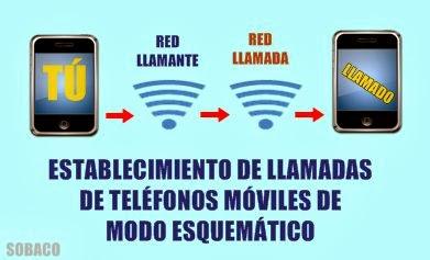 telefonos-moviles-tonos-llamada